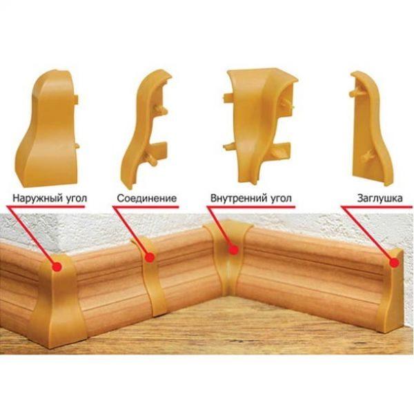 Наружный угол (комплект) на плинтус пластиковый Идеал D85-Нк